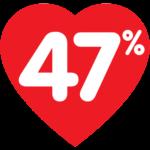 41percent